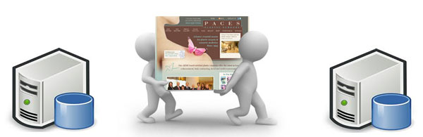 transfer site μεταφορά ιστοτόπου
