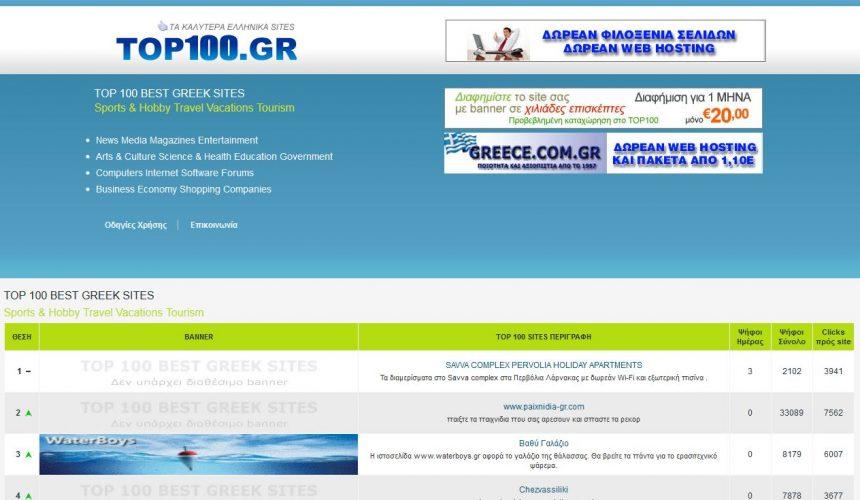 Το TOP 100 είναι ένας κατάλογος ελληνικών ιστοσελίδων τα οποία  κατατάσσονται σύμφωνα με το πόσο δημοφιλή είναι και περιέχει links προς  αυτά. 7b9bfdbe8ab